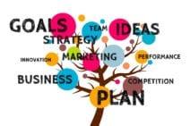 business-marketing strategy