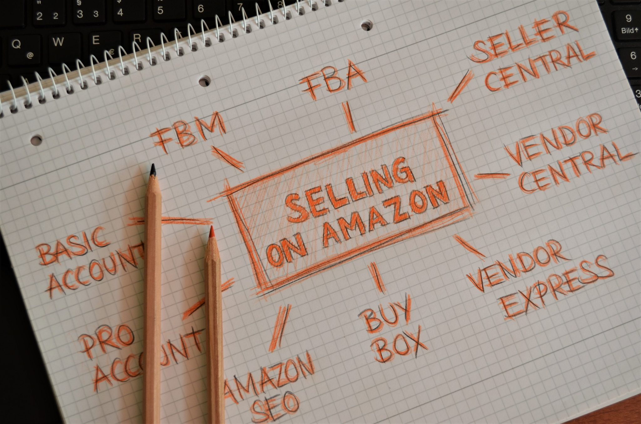 , How to sell FBA and FBM on Amazon at the same time., QA Selling Online Podcast